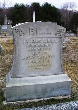 Kansas Nebraska Bill