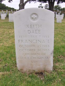 Keith Dale Chouinard