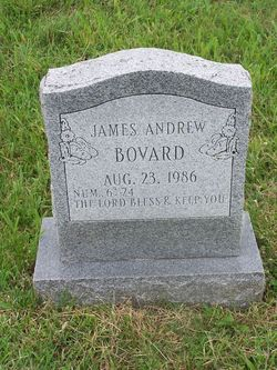 James Andrew Bovard