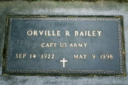 Orville Rolland Bailey