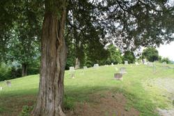 Raven's Branch Church Of Christ Cemetery