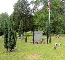 Balkan Cemetery