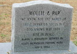 'Mollie' Doe