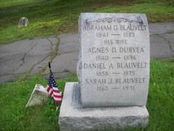 Agnes D. <i>Duryea</i> Blauvelt