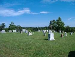 New Liberty Baptist Church Cemetery