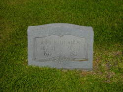 Anna Marie Abood