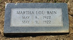 Martha Lou Bain