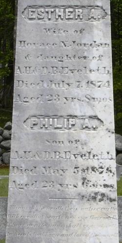 Philip A Eveleth