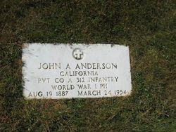 John Adolph Anderson