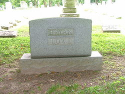 William Lowe Bryan