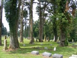 Cairo City Cemetery