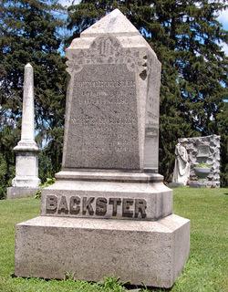 Mary Jane Backster