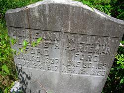 Plonean Ann Elizabeth Plonie <i>Yancey</i> Ford