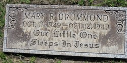 Mary Ruth Drummond