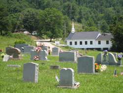 Jinks Cemetery