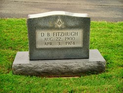 Duke Bowden Fitzhugh