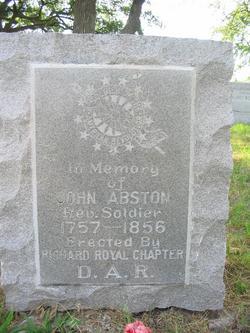 John Abston