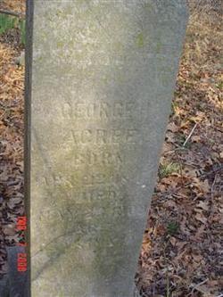 George Henley Acree