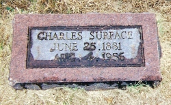 Charles Lesley Surface