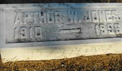 Arthur W. Jones