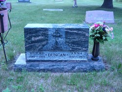 Anna Duncan