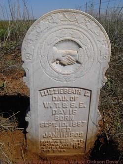 Elizziebeath E. Davis