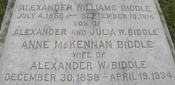 Anne McKennen Biddle