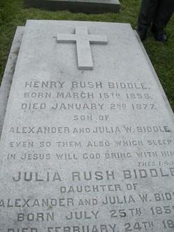 Henry Rush Biddle