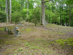 Russell McGaha Cemetery