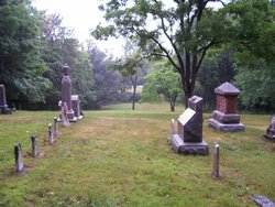 Mount Lookout Cemetery