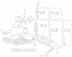 Cogbill Cemetery