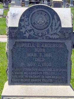 Burrell C. Anderson