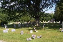 Mitchellsville Cemetery