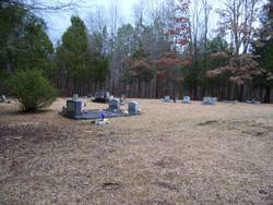 Furrs Cemetery