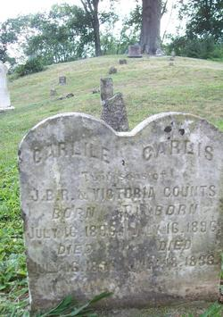 Carlile Counts