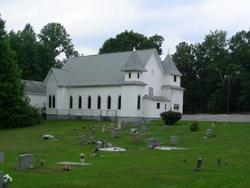 Zoah AME Churchyard Cemetery