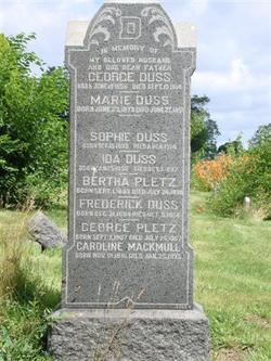 Ida Duss