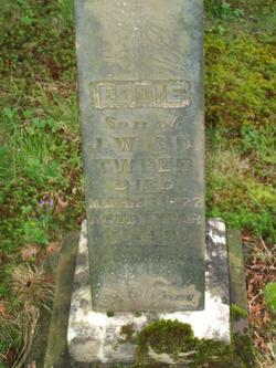 John Edward Eddie Tweed