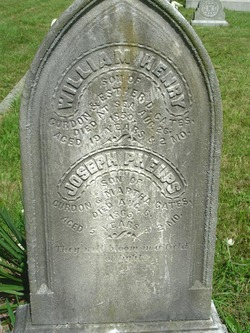 William Henry Gates