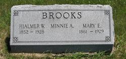 Mary Elizabeth <i>Stall</i> Brooks