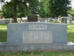 Annie Virginia <i>Dove</i> Downs