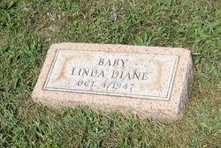 Linda Diane Shoemaker