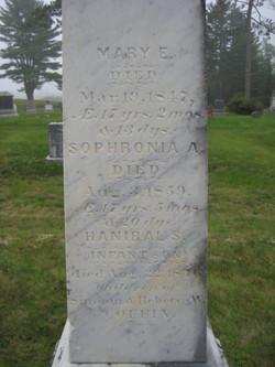 Mary E Coffin
