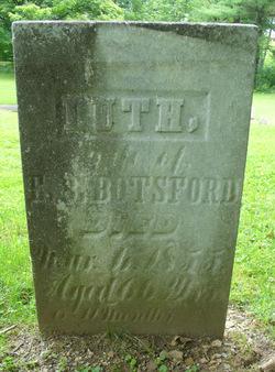 Ruth <i>Hatch</i> Botsford