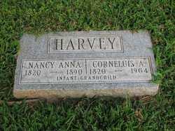 Corneluis A. Harvey