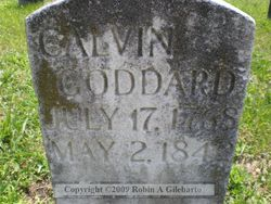Calvin Goddard