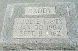Loudie Ravey