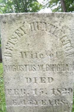 Betsey <i>Huntington</i> Bingham