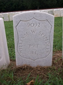Pvt William W Spindler