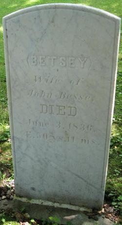 Betsey W <i>Tripp</i> Besse